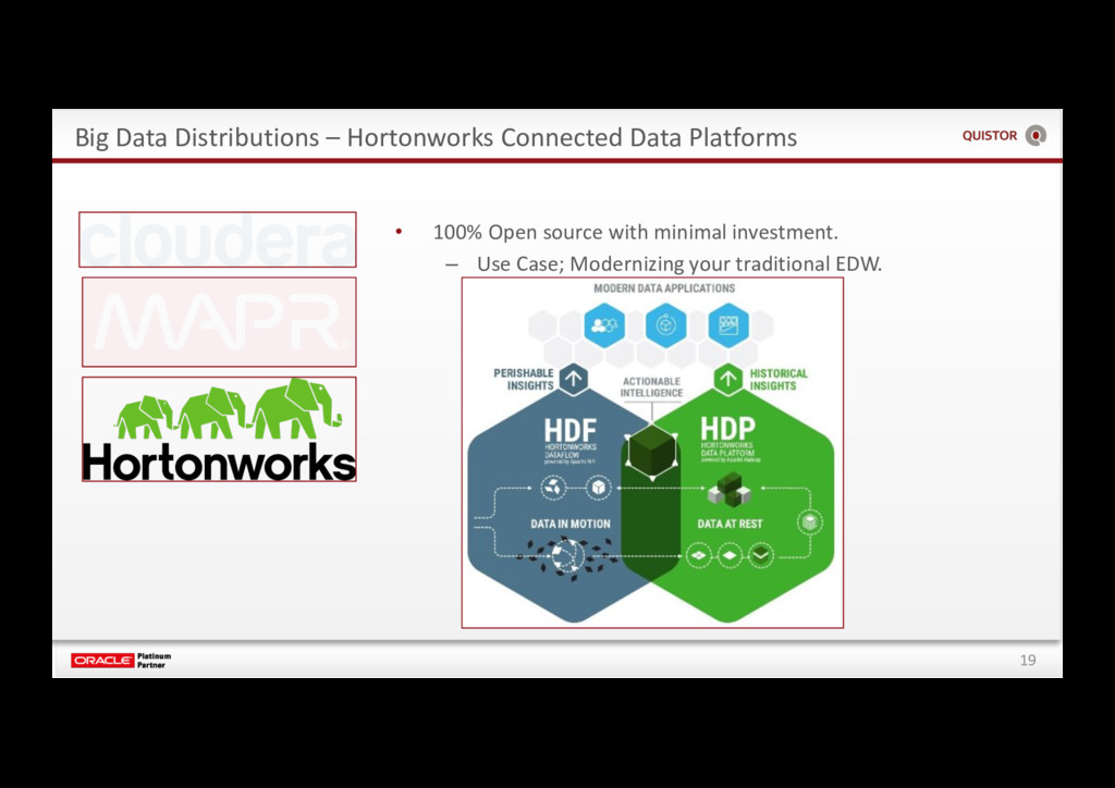 19 Big Data Distributions – Hortonworks Connect...