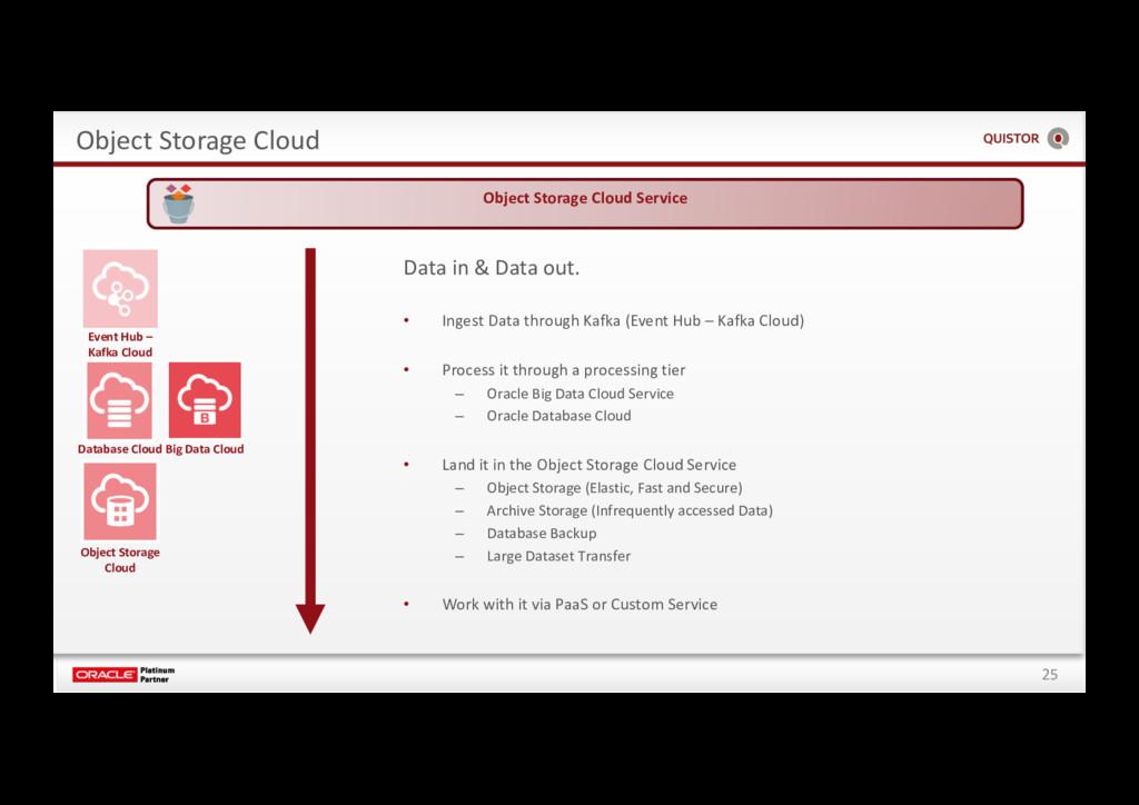 25 Object Storage Cloud Object Storage Cloud Da...