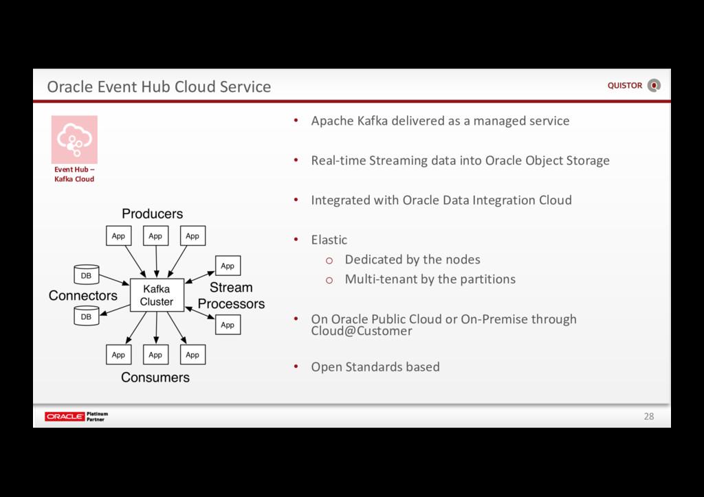 28 Oracle Event Hub Cloud Service • Apache Kafk...