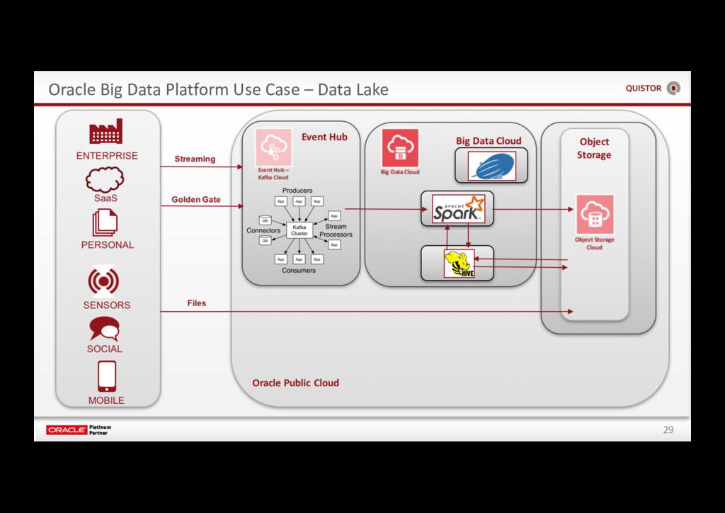 29 Oracle Big Data Platform Use Case – Data Lake