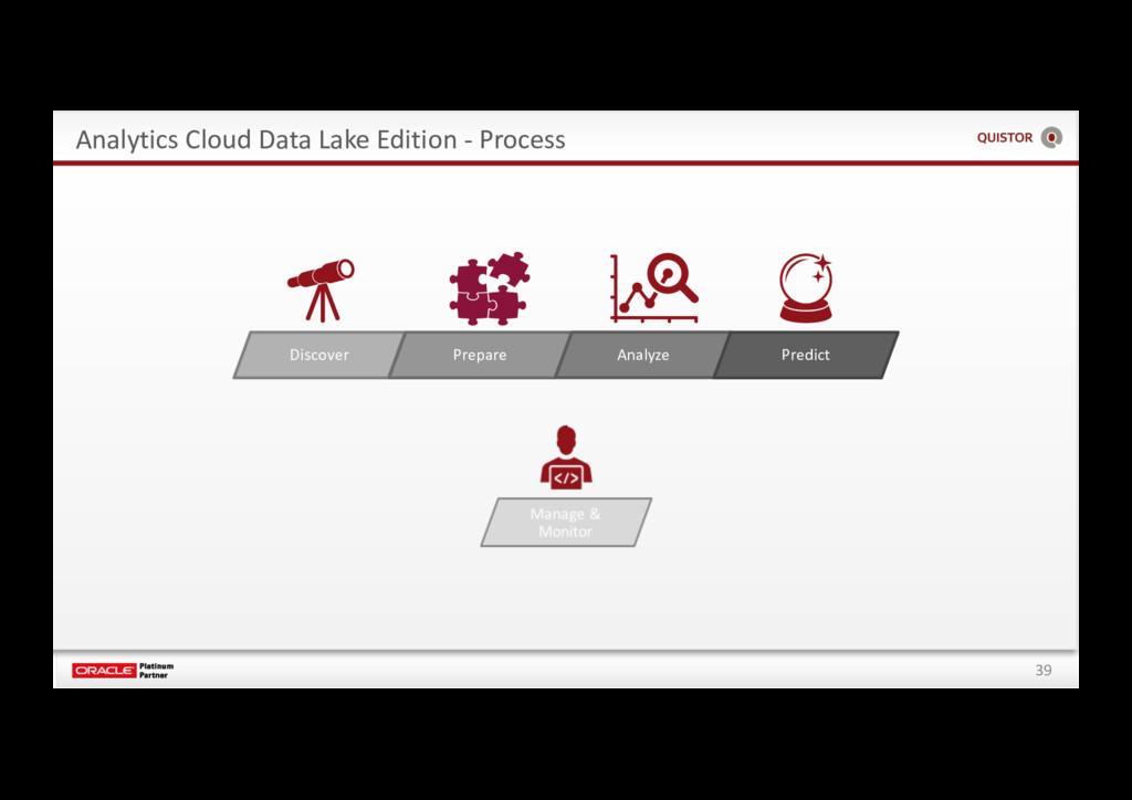 39 Analytics Cloud Data Lake Edition - Process ...