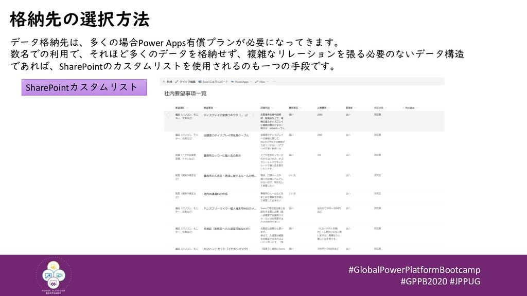 #GlobalPowerPlatformBootcamp #GPPB2020 #JPPUG 格...