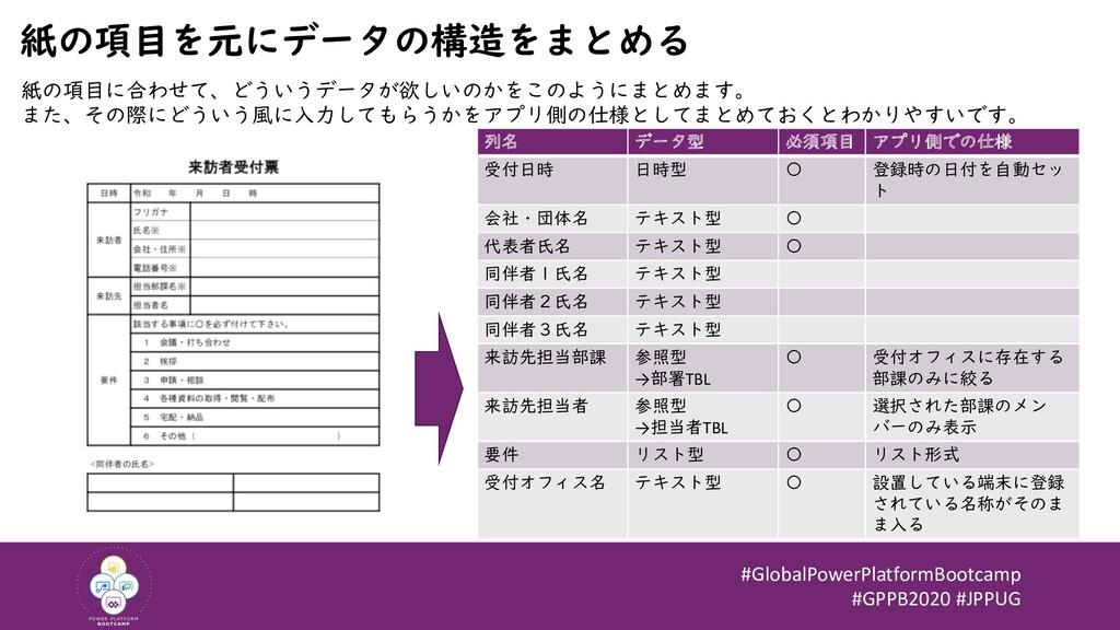 #GlobalPowerPlatformBootcamp #GPPB2020 #JPPUG 紙...