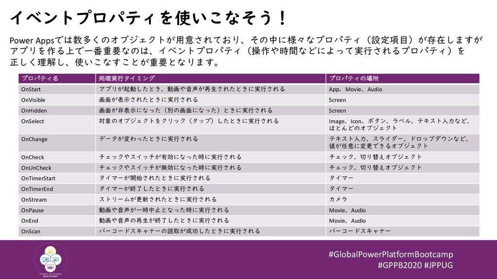 #GlobalPowerPlatformBootcamp #GPPB2020 #JPPUG イ...