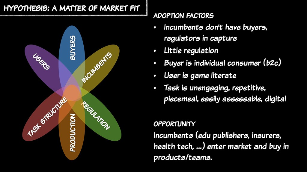 hypothesis: a matter of market fit incumbents r...