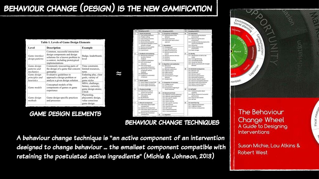 game design elements behaviour change technique...