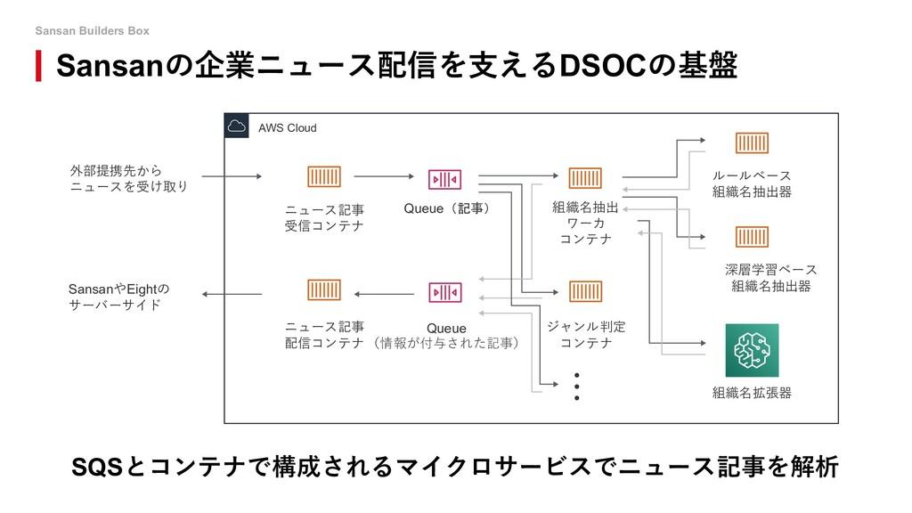 Sansan Builders Box SQSとコンテナで構成されるマイクロサービスでニュース...