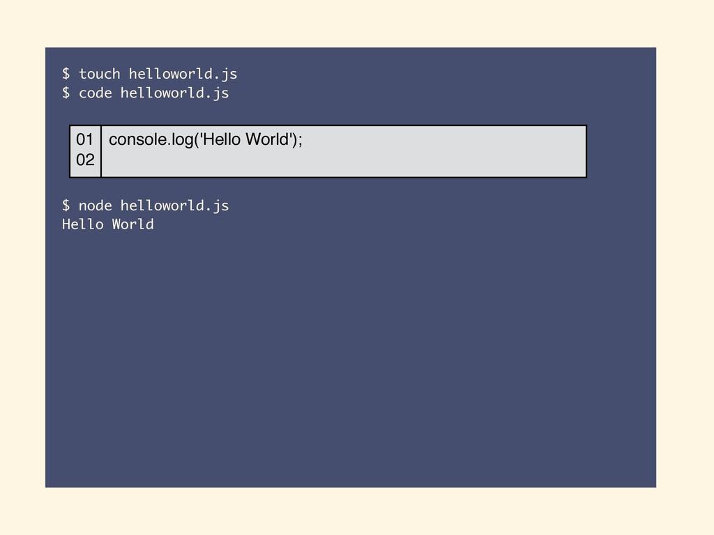 $ touch helloworld.js $ code helloworld.js $ no...