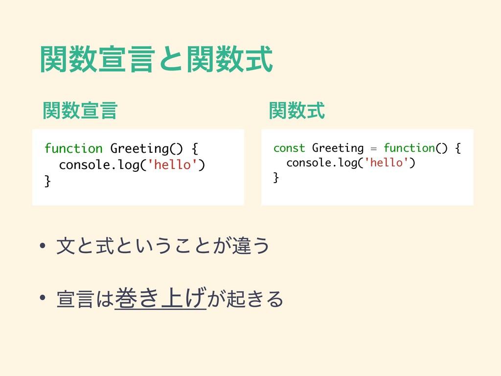 ؔએݴͱؔࣜ function Greeting() { console.log('hel...