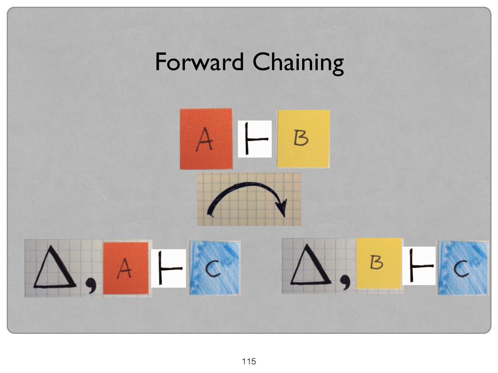 115 Forward Chaining