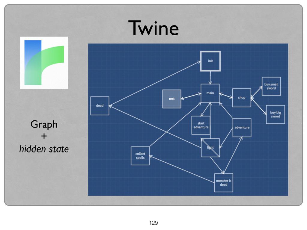 129 Twine Graph  +  hidden state
