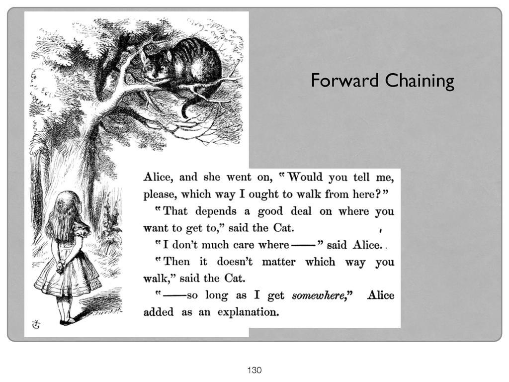 130 Forward Chaining