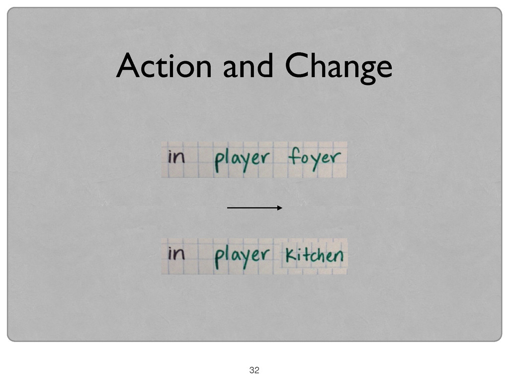 32 Action and Change