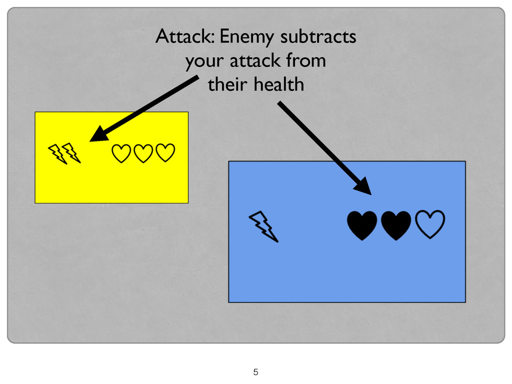 5 Attack: Enemy subtracts your attack from   ...