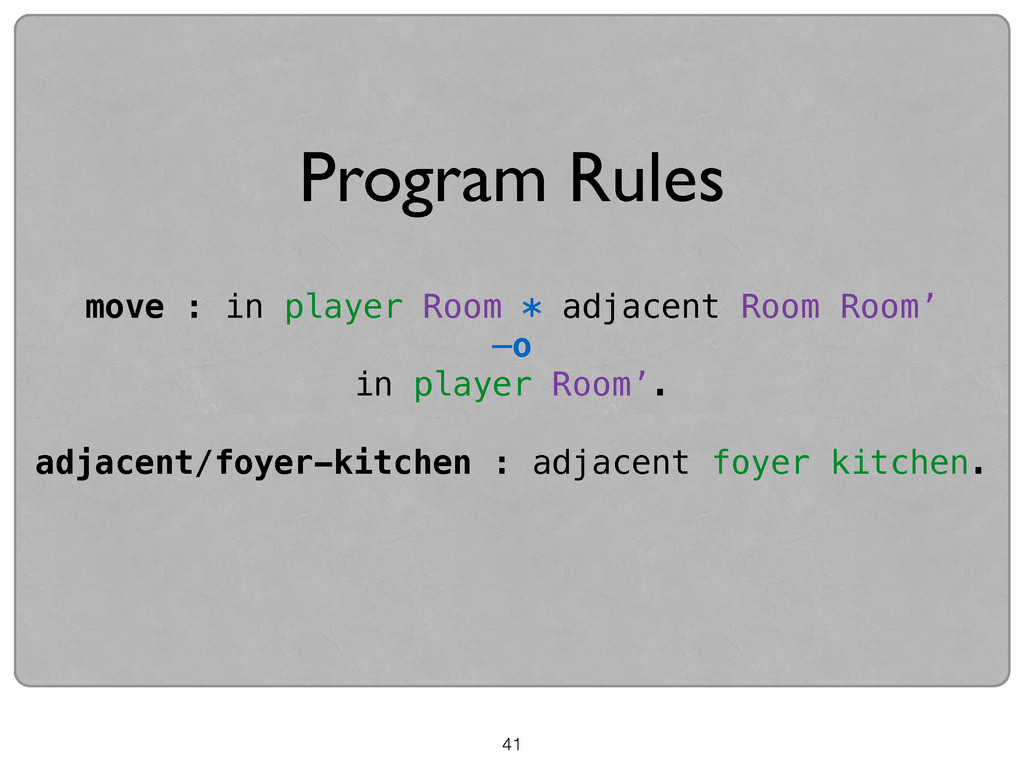 41 Program Rules move : in player Room * adjace...