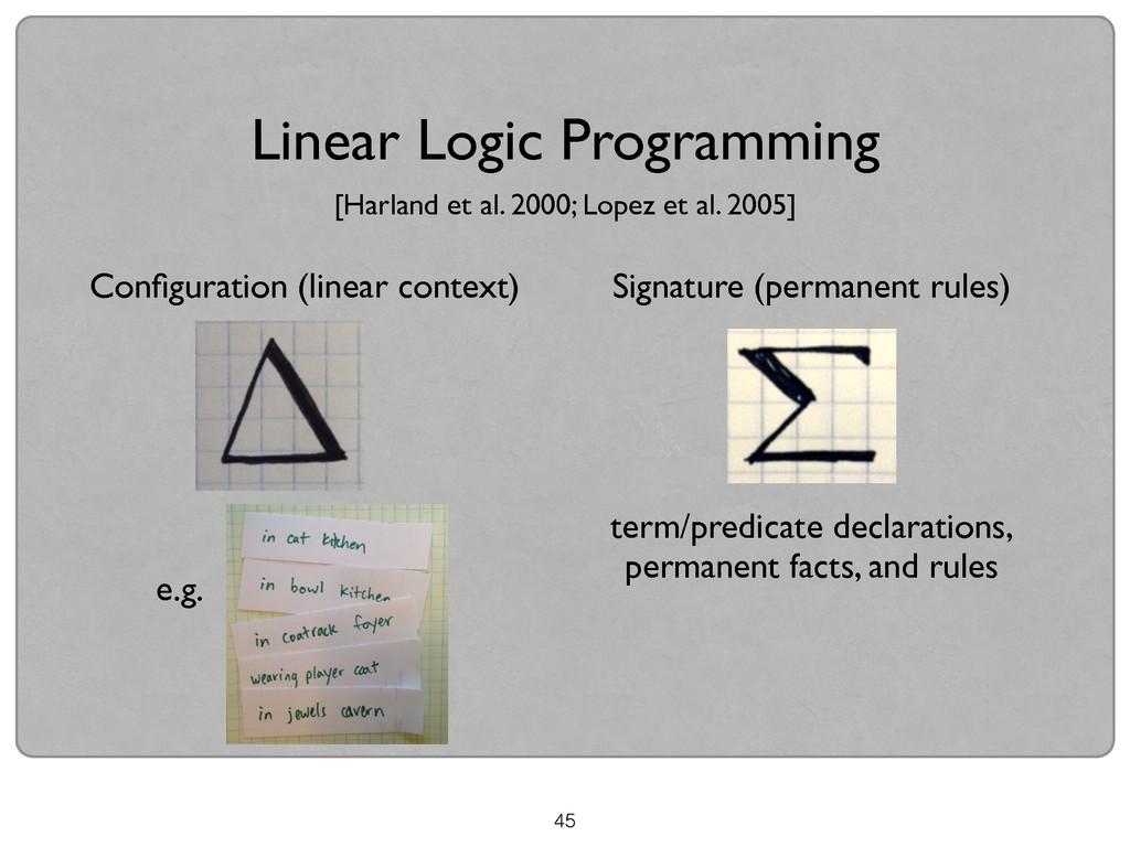 45 Linear Logic Programming Configuration (linea...