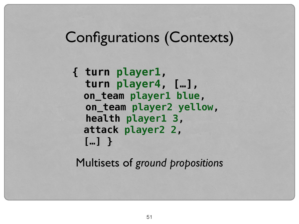 51 Configurations (Contexts) { turn player1, tur...