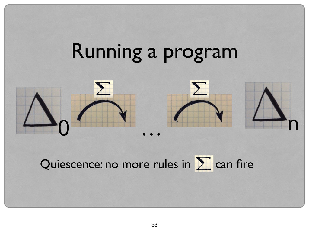 53 Running a program Quiescence: no more rules ...