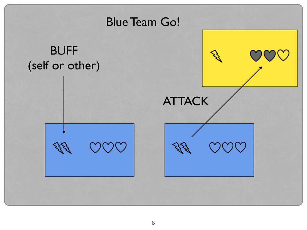 8 Blue Team Go! BUFF  (self or other) ATTACK