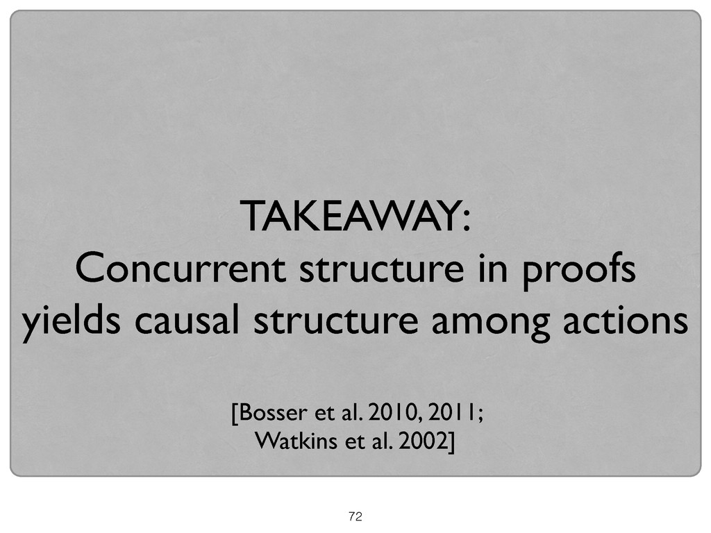 72 TAKEAWAY:  Concurrent structure in proofs...