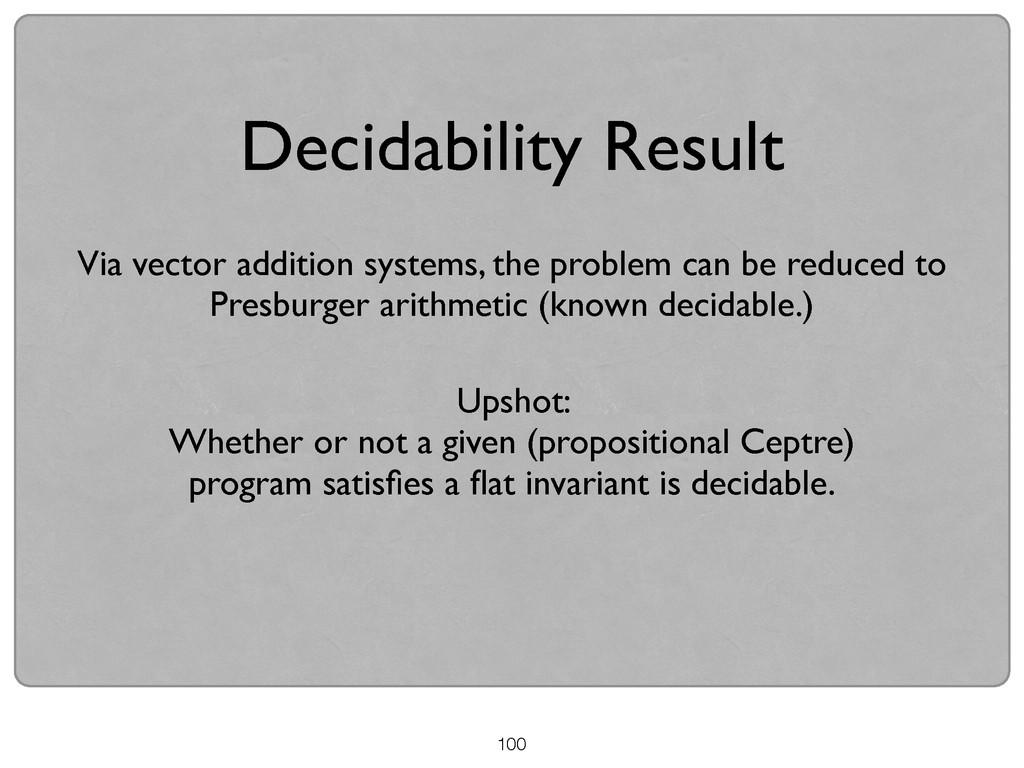 100 Decidability Result Via vector addition sys...