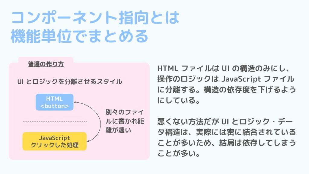 コンポーネント指向とは 機能単位でまとめる HTML <button> JavaScript ...