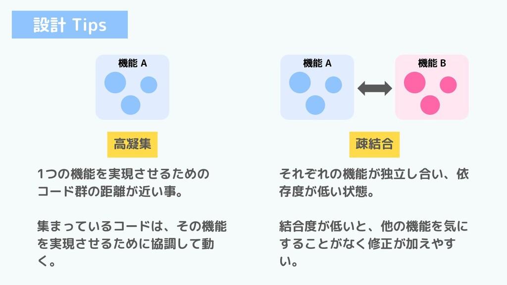 高凝集 機能 A 1つの機能を実現させるための コード群の距離が近い事。 集まっているコードは...
