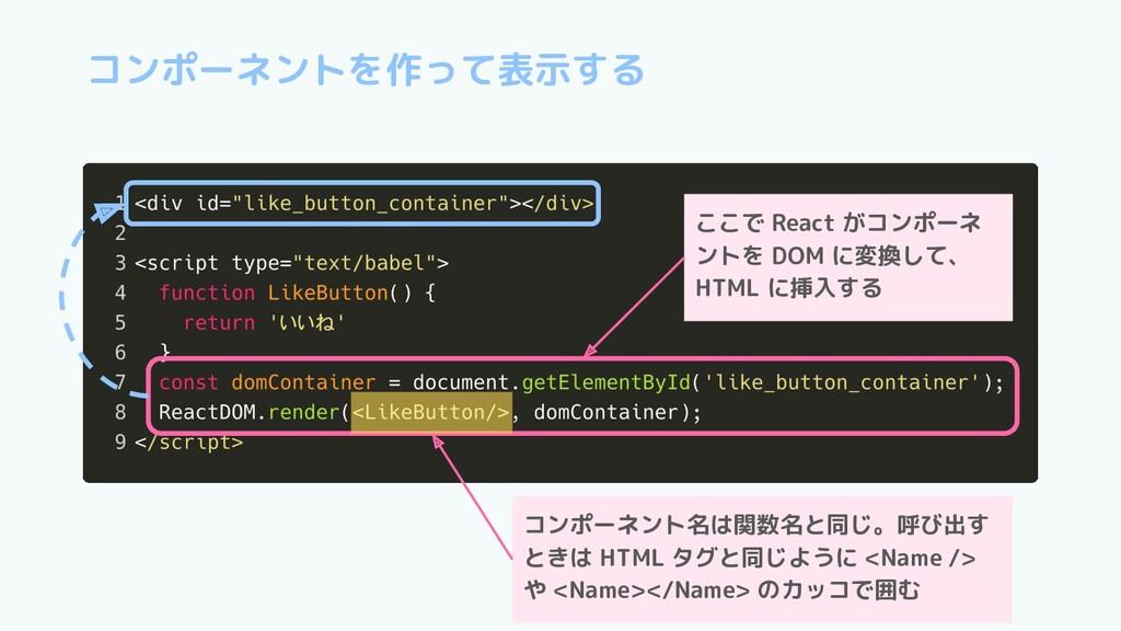 コンポーネントを作って表示する ここで React がコンポーネ ントを DOM に変換して、...