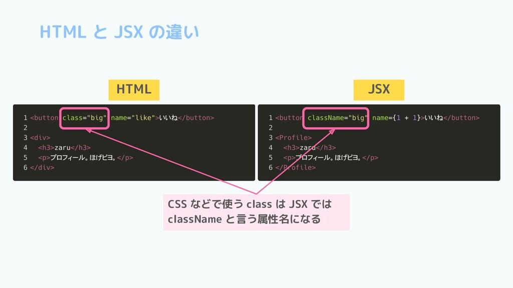 HTML と JSX の違い HTML JSX CSS などで使う class は JSX で...