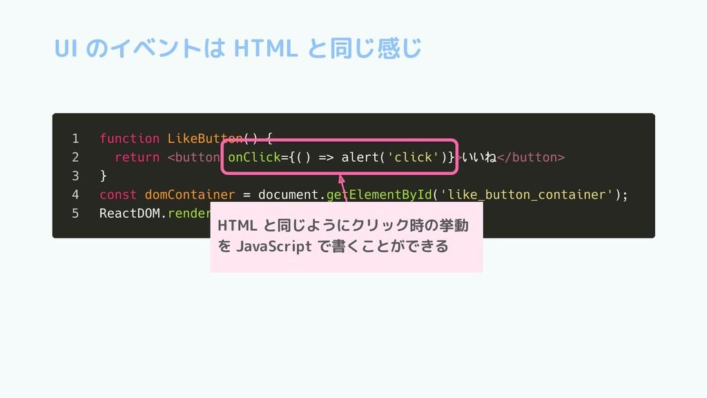 UI のイベントは HTML と同じ感じ HTML と同じようにクリック時の挙動 を Java...