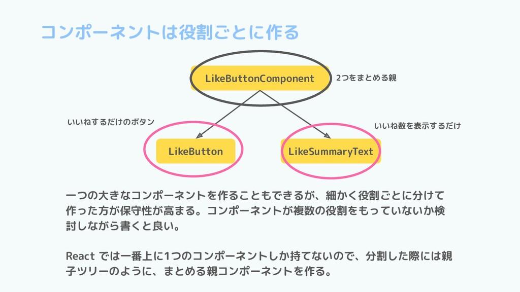 LikeButtonComponent 一つの大きなコンポーネントを作ることもできるが、細かく...