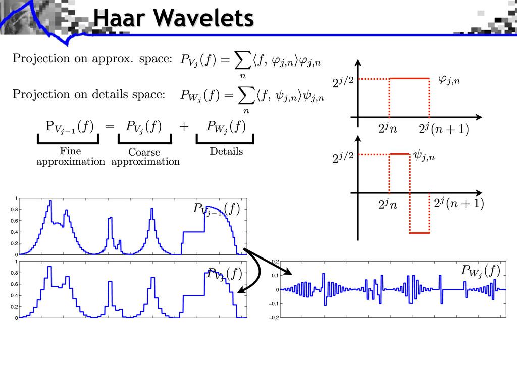 Haar Wavelets −0.2 −0.1 0 0.1 0.2 0 0.2 0.4 0.6...