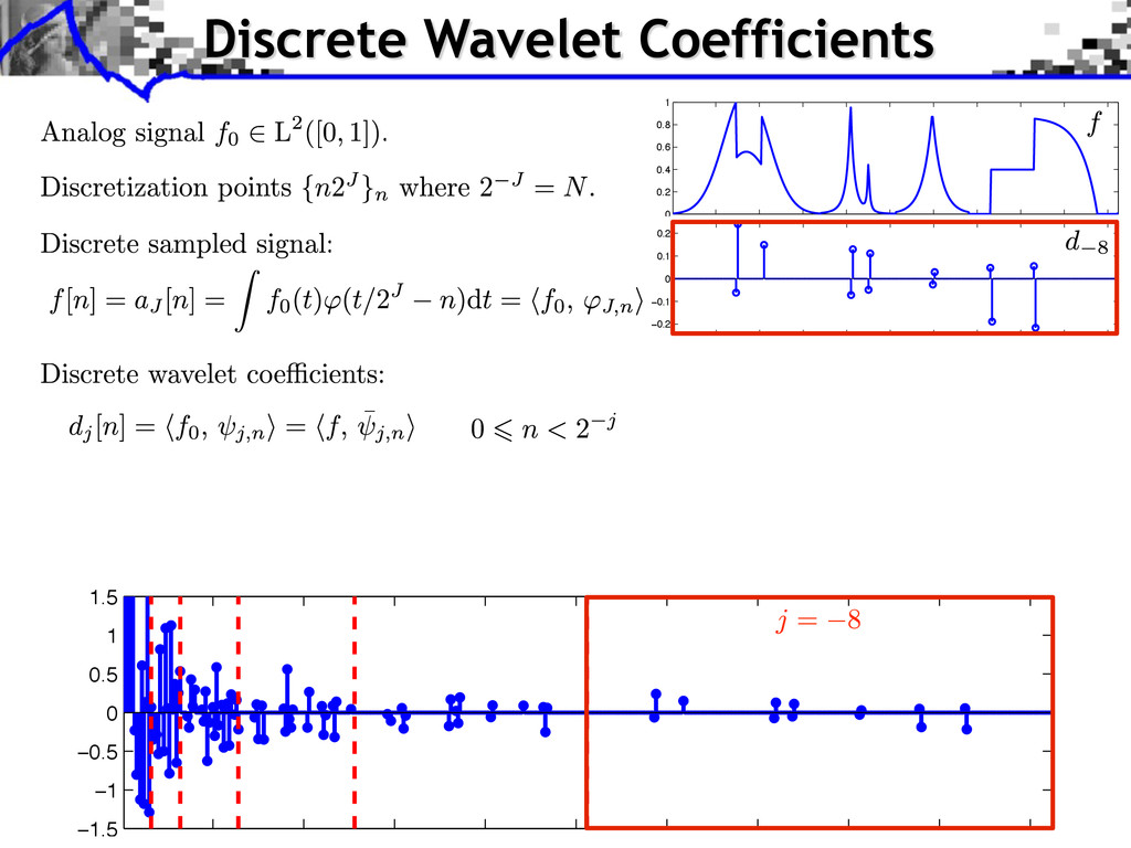 −1.5 −1 −0.5 0 0.5 1 1.5 Discrete Wavelet Coeff...