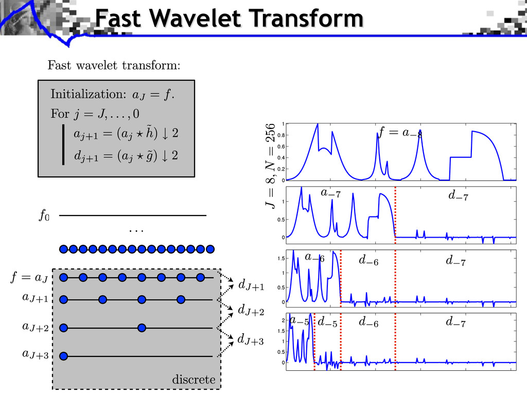 Fast Wavelet Transform 0 0.2 0.4 0.6 0.8 1 0 0....
