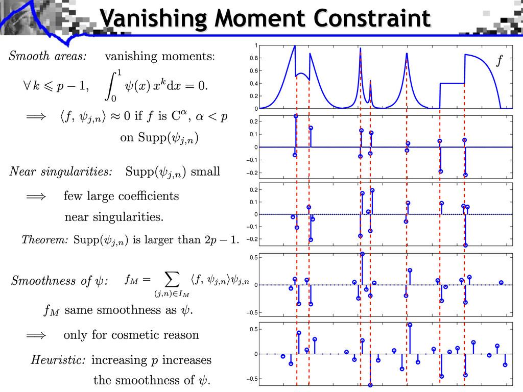 Vanishing Moment Constraint −0.2 −0.1 0 0.1 0.2...