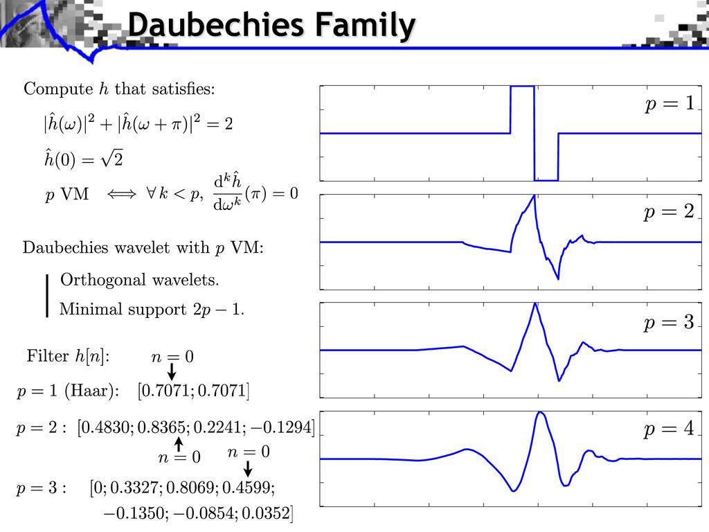 Daubechies Family