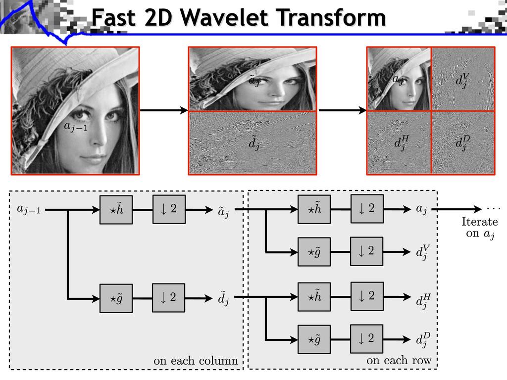 Fast 2D Wavelet Transform