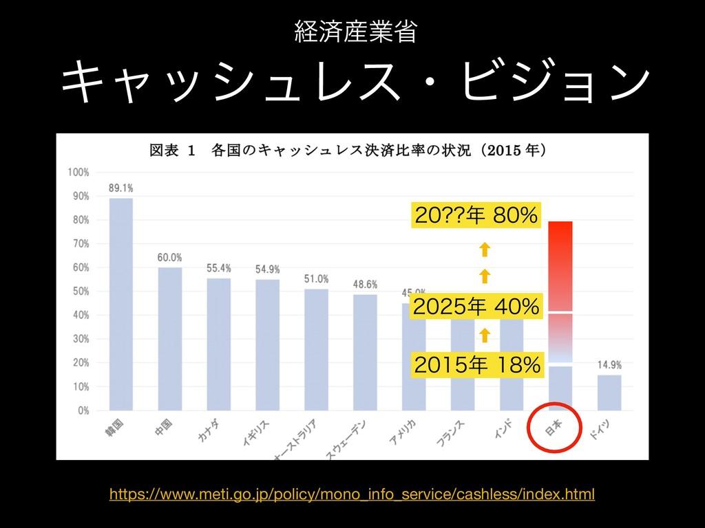 ܦࡁۀল ΩϟογϡϨεɾϏδϣϯ https://www.meti.go.jp/poli...