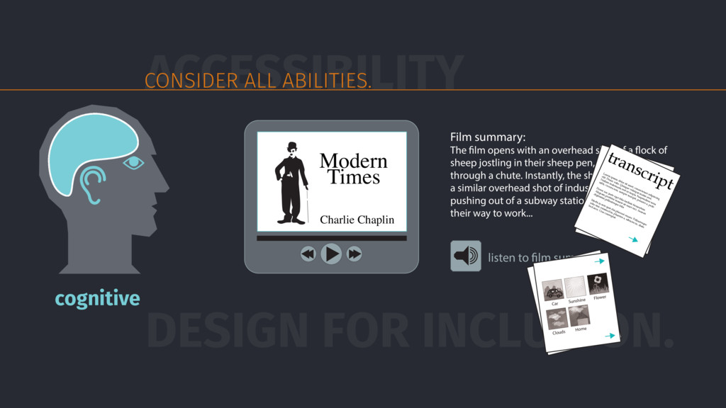 DESIGN FOR INCLUSION. Modern Times Charlie Chap...