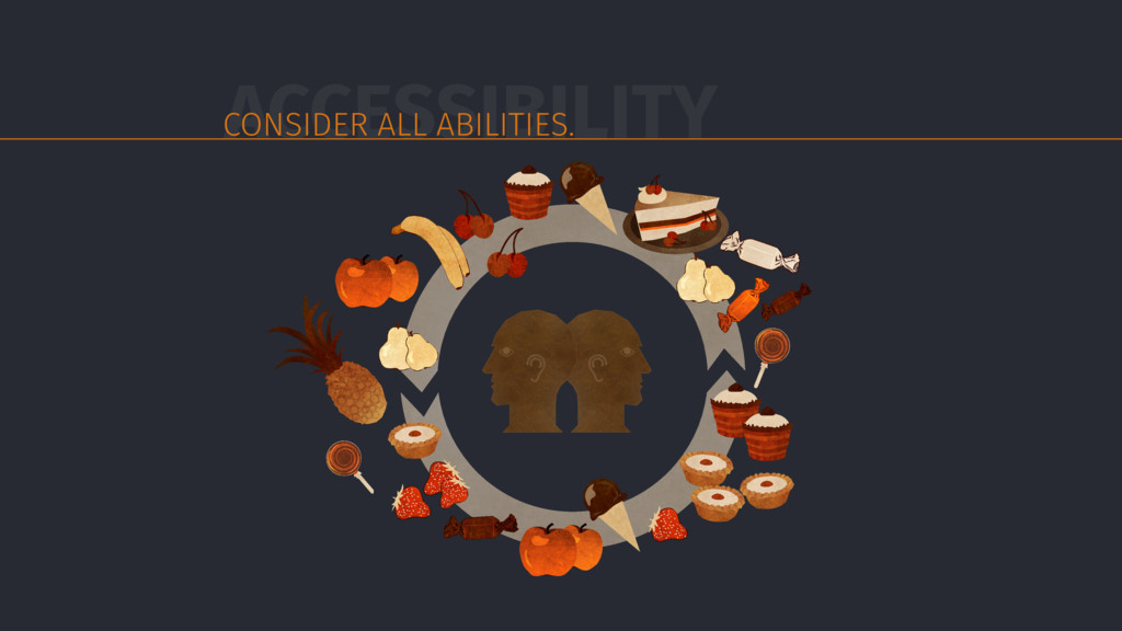 ACCESSIBILITY CONSIDER ALL ABILITIES.