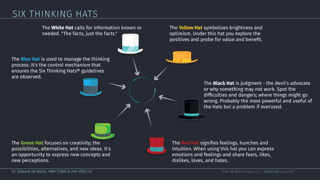 The White Hat calls for information known or ne...