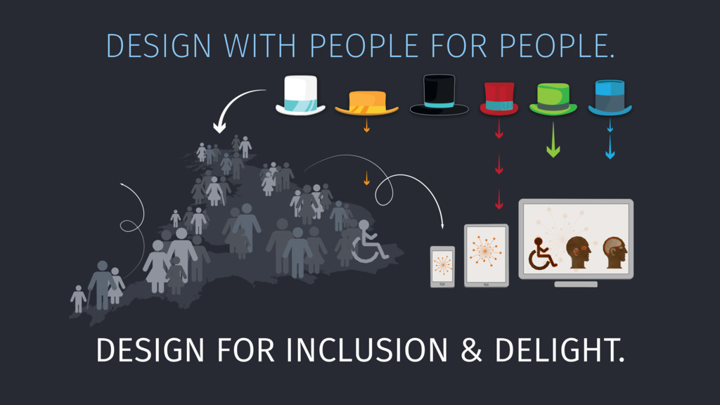 DESIGN FOR INCLUSION & DELIGHT. DESIGN WITH PEO...