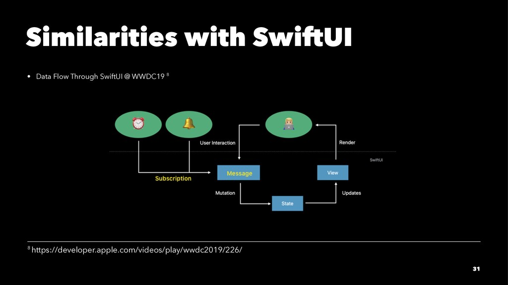 Similarities with SwiftUI • Data Flow Through S...