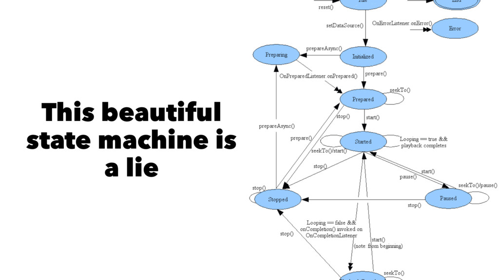This beautiful state machine is a lie