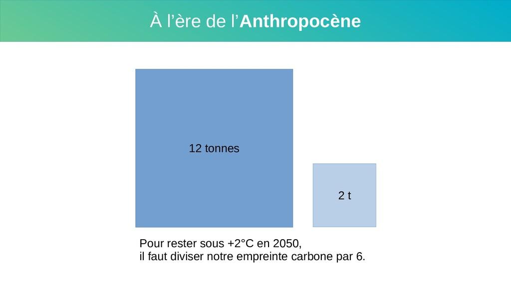 À l'ère de l'Anthropocène Pour rester sous +2°C...