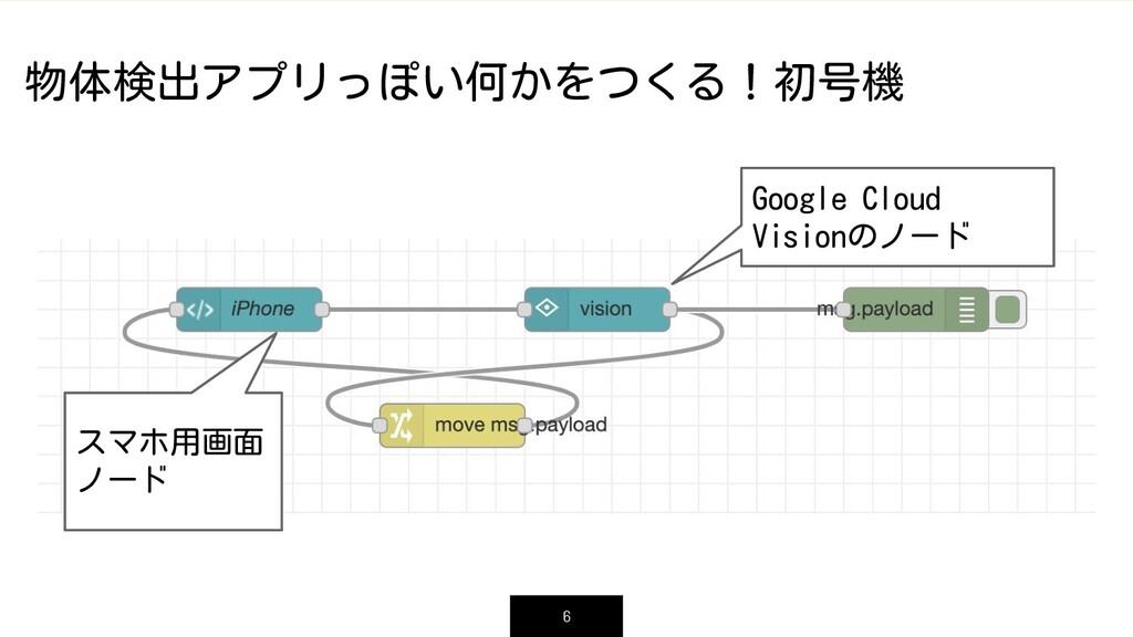 6 物体検出アプリっぽい何かをつくる!初号機 Google Cloud Visionのノード ...