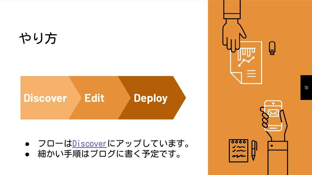 やり方 10 Discover Edit Deploy ● フローはDiscoverにアップし...