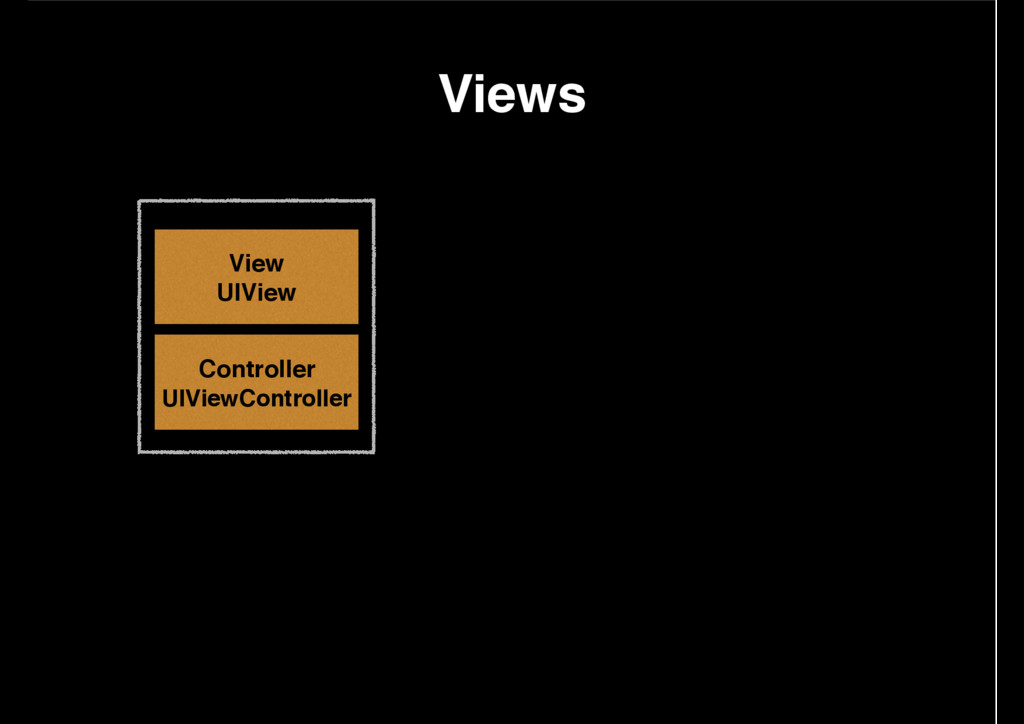 View UIView Controller UIViewController Views