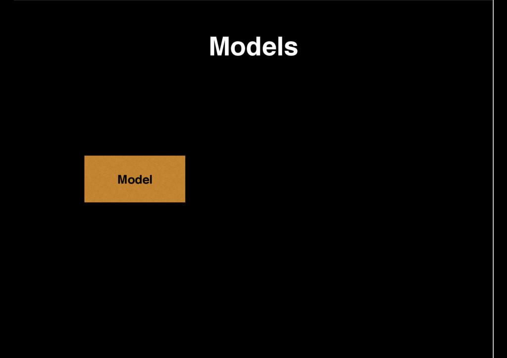 Model Models