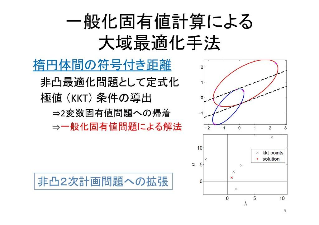 一般化固有値計算による 大域最適化手法 5 楕円体間の符号付き距離 非凸最適化問題として定式化...